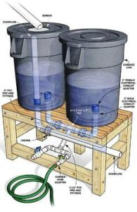Water Catchment System
